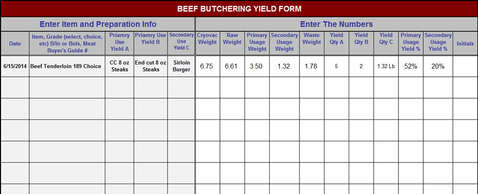 Restaurant Kitchen Prep Sheets strip loin yield (ny) chart - chefs resources