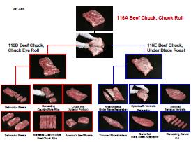 Chuck 116 Breakdown png