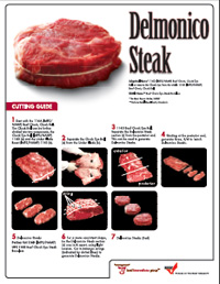 Delmonico Steak from the Chuck
