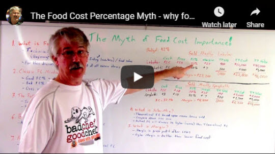 Food Cost Myth video