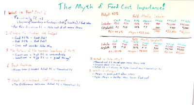 Food Cost Percentage Calculation Myth - why food cost evaluation techniques are insufficient
