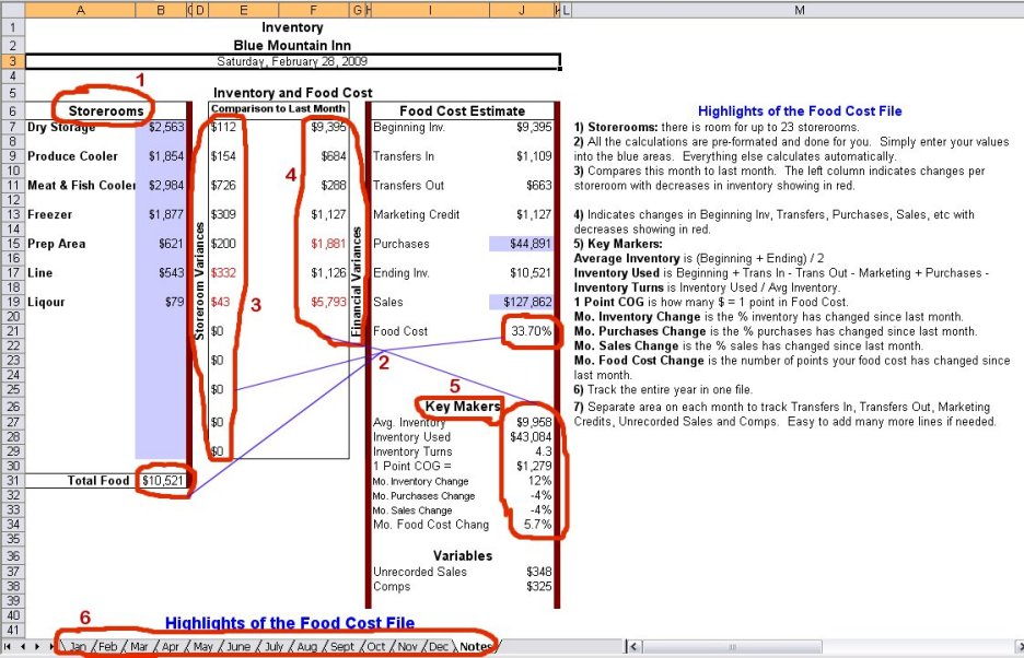 Food Cost Calculation File 2