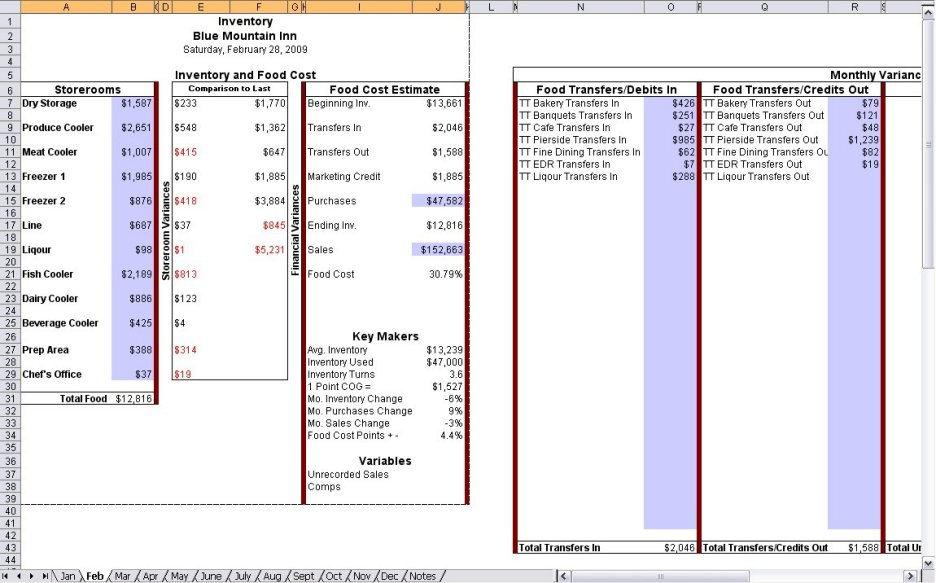 Food cost calculation form chefs resources food cost calculation file forumfinder Image collections