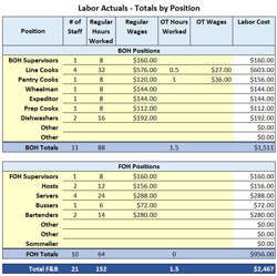 Labor Cost Form