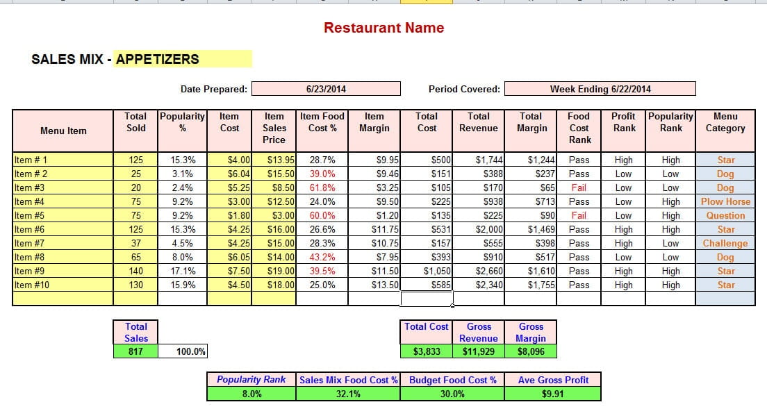 Theoretical Food Cost Form