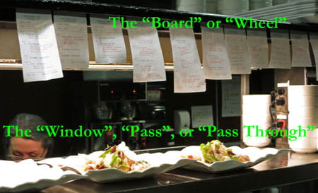 The language of the Kitchen: Wheel or the Board or the Pass-Through